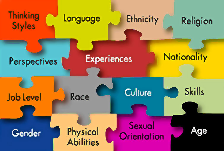 Cultural and linguistic diversity strategy